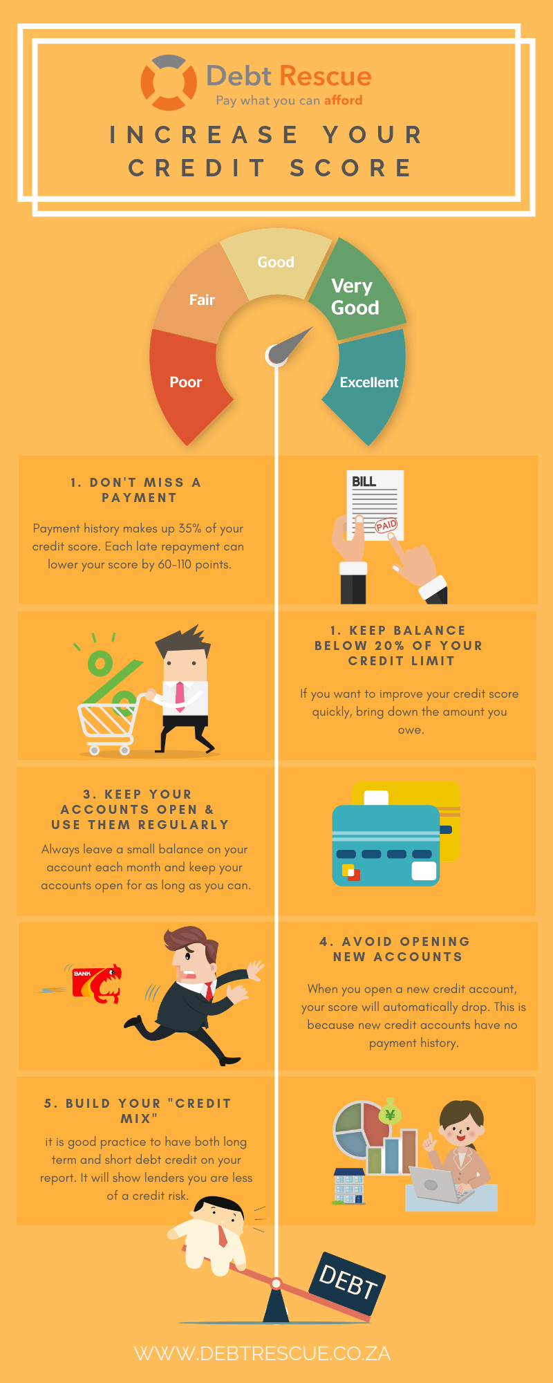Increase Your Credit Score Infographic